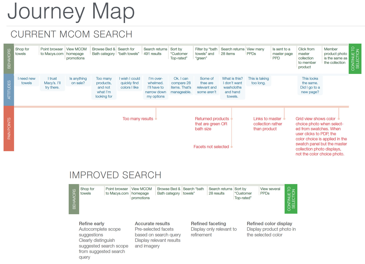 mcom-unicorn_journeymap